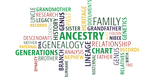 Genealogy words