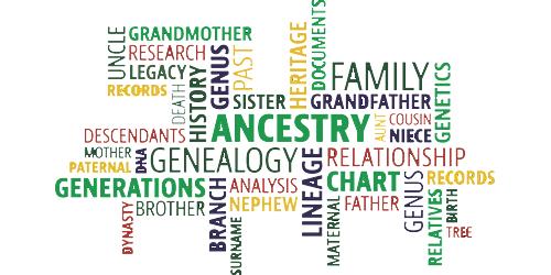 Genealogy words